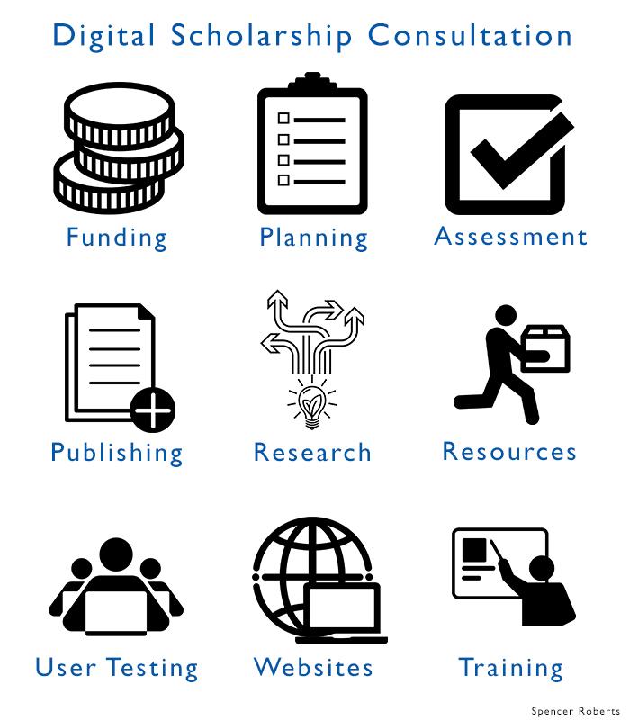 Digital Scholarship Consultation Topics